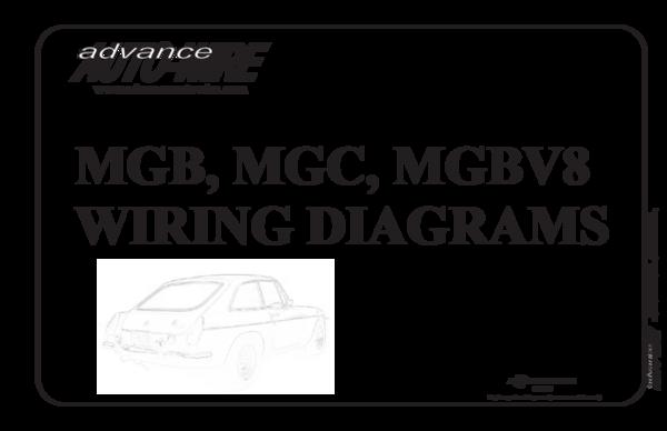 PDF) MGB Wiring Diagrams | Rick Foster - Academia.edu  Mgb Wiring Diagram Pdf on 1975 midget wiring-diagram, 1975 mgb value, 1975 mgb specs, 1975 lincoln wiring-diagram, 1975 triumph spitfire wiring-diagram, 1975 mgb starter wire connection,