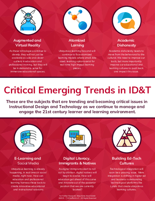Pdf Critical Emerging Trends In Id T Augmented And Virtual Reality Infographic Timothy M Stafford Phd Academia Edu
