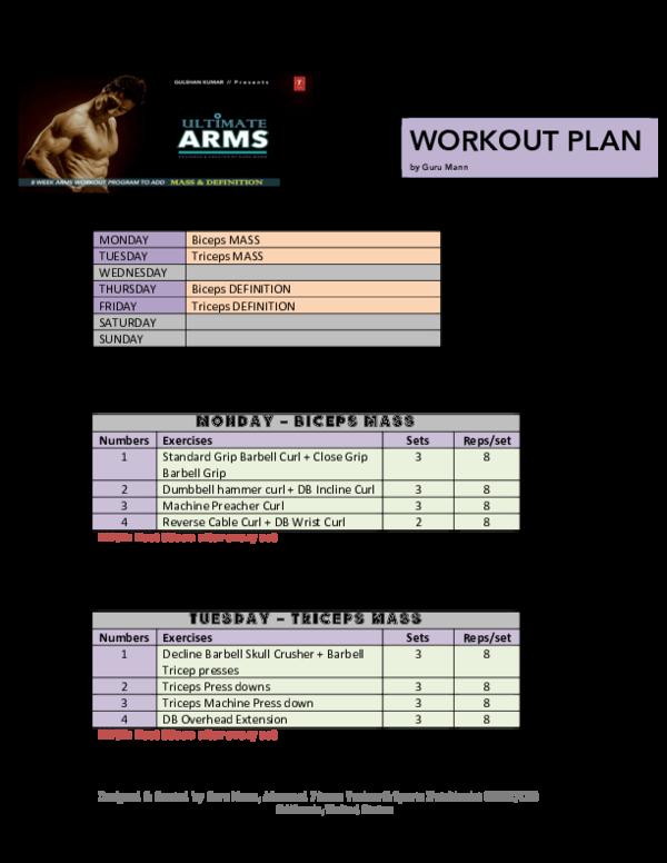 PDF) ULTIMATE ARMS - WORKOUT PLAN by Guru Mann | S Malik