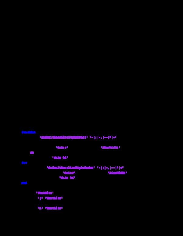 PDF) MATLAB Function File Code for Generating Multiple Plots