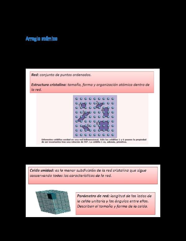 Pdf Unidad 1 Arreglo Atómico Augus Karpo Academia Edu