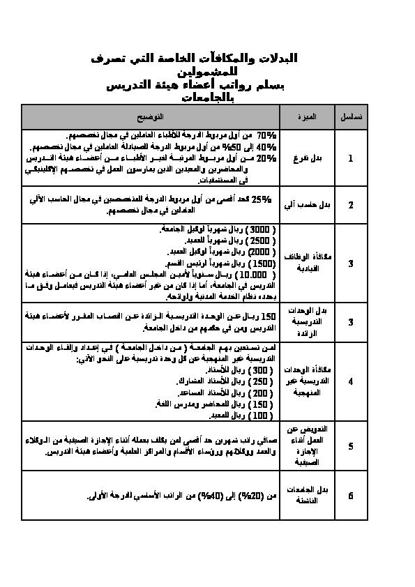 Doc البدلات والمكافآت الخاصة التي تصرف للمشمولين بسلم رواتب أعضاء هيئة التدريس بالجامعات السعودية Ahmed Ayoub Academia Edu